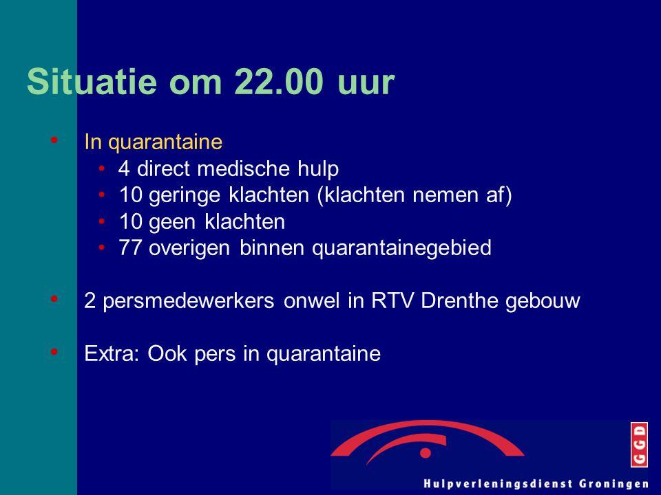 Situatie om 22.00 uur In quarantaine 4 direct medische hulp 10 geringe klachten (klachten nemen af) 10 geen klachten 77 overigen binnen quarantainegeb