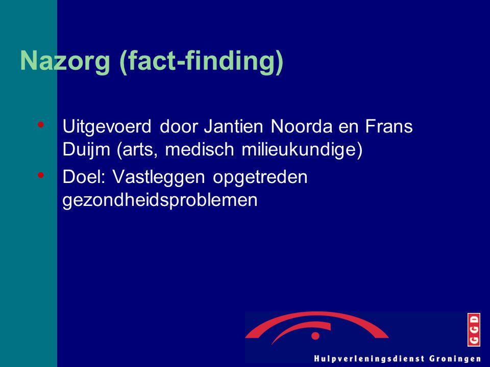 Nazorg (fact-finding) Uitgevoerd door Jantien Noorda en Frans Duijm (arts, medisch milieukundige) Doel: Vastleggen opgetreden gezondheidsproblemen