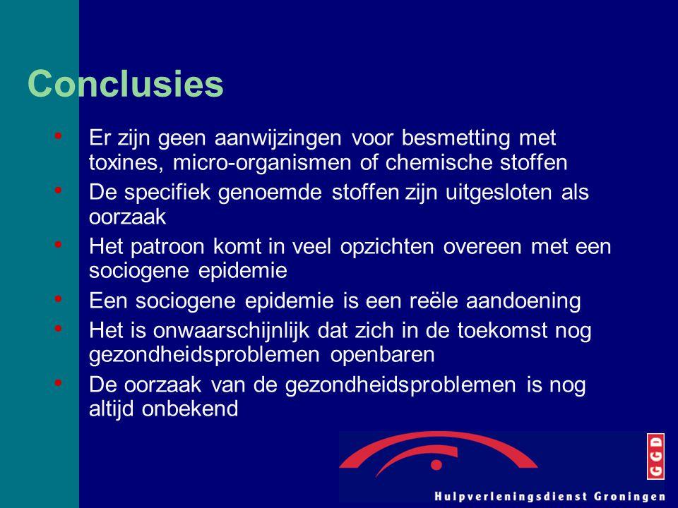Conclusies Er zijn geen aanwijzingen voor besmetting met toxines, micro-organismen of chemische stoffen De specifiek genoemde stoffen zijn uitgesloten