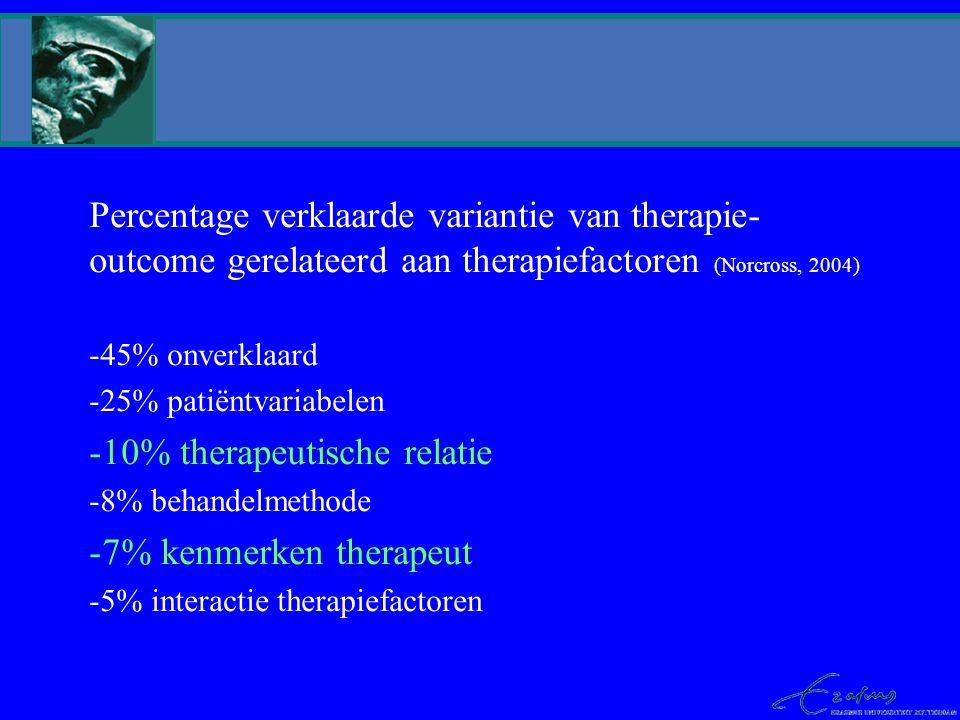 Percentage verklaarde variantie van therapie- outcome gerelateerd aan therapiefactoren (Norcross, 2004) -45% onverklaard -25% patiëntvariabelen -10% t