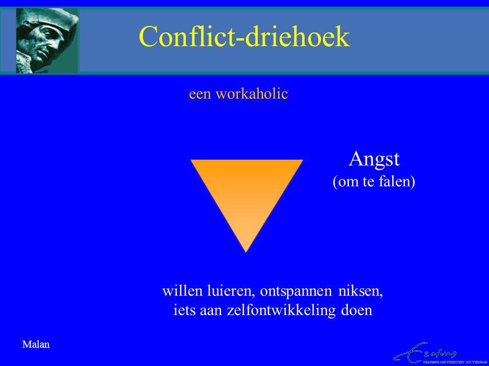 Conflict-driehoek willen luieren, ontspannen niksen, iets aan zelfontwikkeling doen Angst (om te falen) Malan een workaholic
