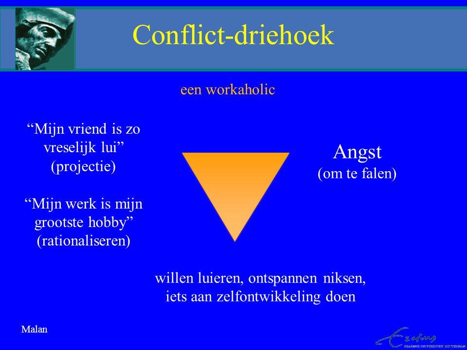 """Conflict-driehoek """"Mijn vriend is zo vreselijk lui"""" (projectie) """"Mijn werk is mijn grootste hobby"""" (rationaliseren) willen luieren, ontspannen niksen,"""