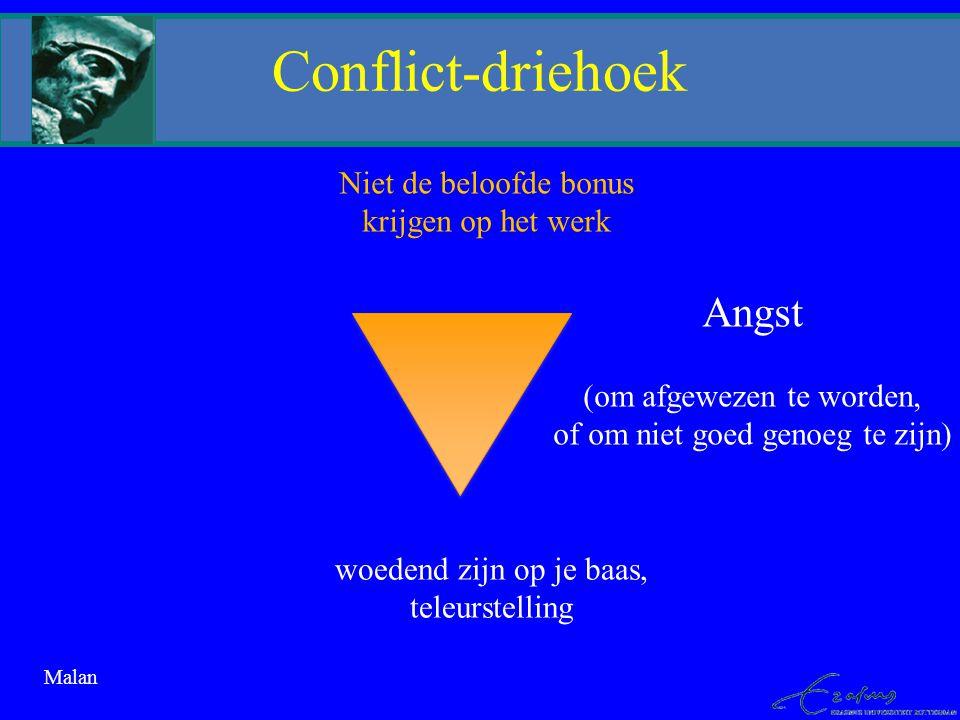 Conflict-driehoek woedend zijn op je baas, teleurstelling Angst (om afgewezen te worden, of om niet goed genoeg te zijn) Malan Niet de beloofde bonus