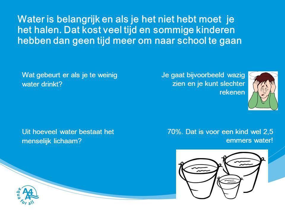 In Nederland vindt iedereen het heel gewoon dat er altijd voldoende, schoon en lekker water uit de kraan komt Waarvoor gebruiken wij allemaal water.