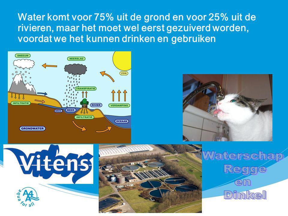 Water komt voor 75% uit de grond en voor 25% uit de rivieren, maar het moet wel eerst gezuiverd worden, voordat we het kunnen drinken en gebruiken