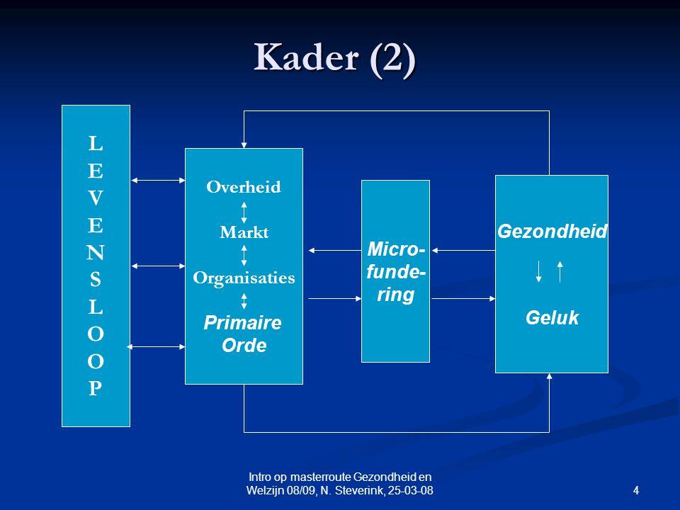 4 Intro op masterroute Gezondheid en Welzijn 08/09, N. Steverink, 25-03-08 Kader (2) LEVENSLOOPLEVENSLOOP Overheid Markt Organisaties Primaire Orde Ge