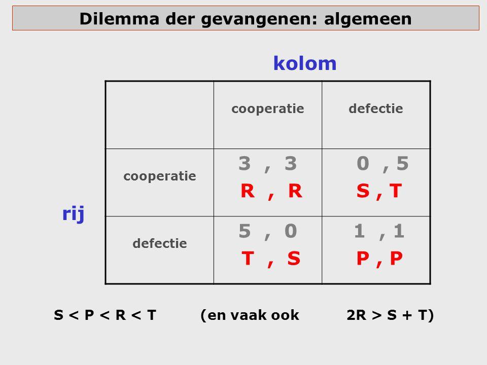 Dilemma der gevangenen: algemeen cooperatiedefectie cooperatie 3, 3 R, R 0, 5 S, T defectie 5, 0 T, S 1, 1 P, P rij kolom S S + T)
