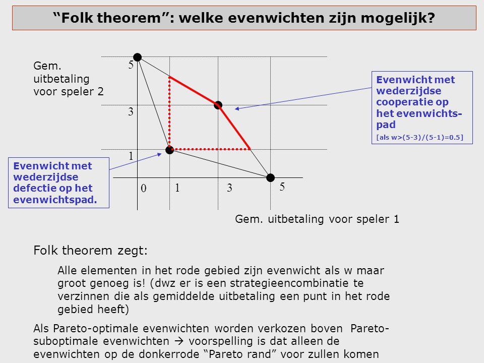 """""""Folk theorem"""": welke evenwichten zijn mogelijk? 13 5 0 1 3 5 Gem. uitbetaling voor speler 1 Gem. uitbetaling voor speler 2 Evenwicht met wederzijdse"""