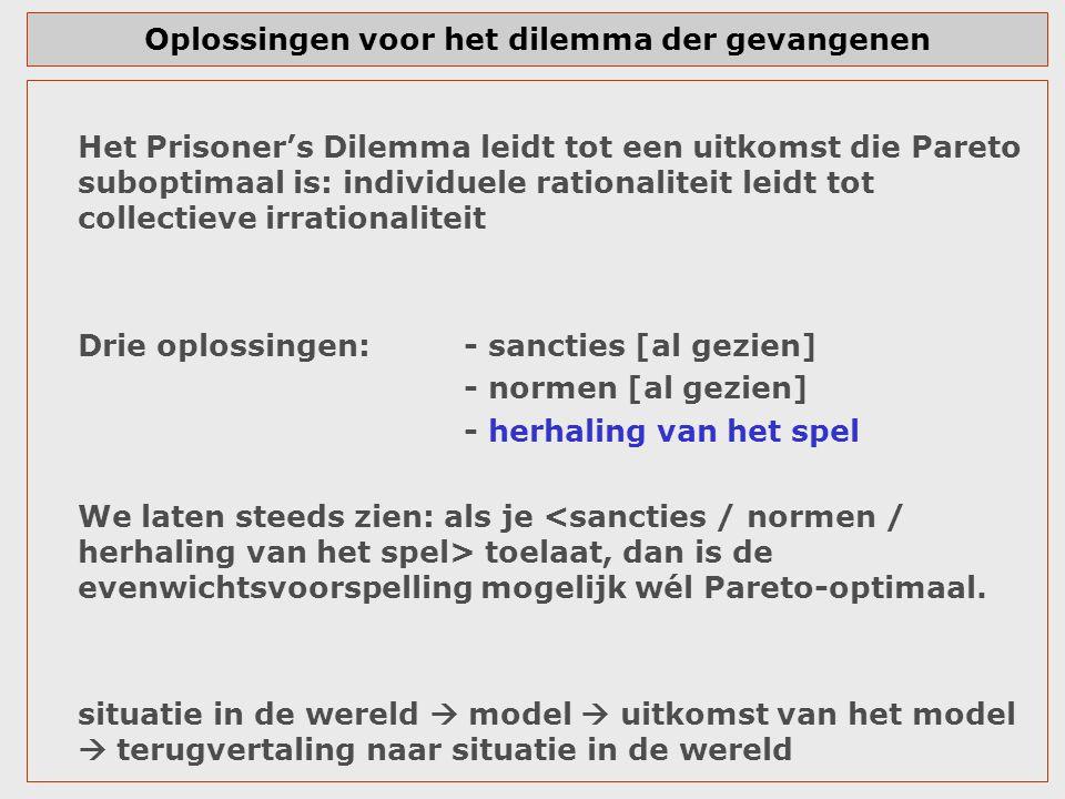 Oplossingen voor het dilemma der gevangenen Het Prisoner's Dilemma leidt tot een uitkomst die Pareto suboptimaal is: individuele rationaliteit leidt t