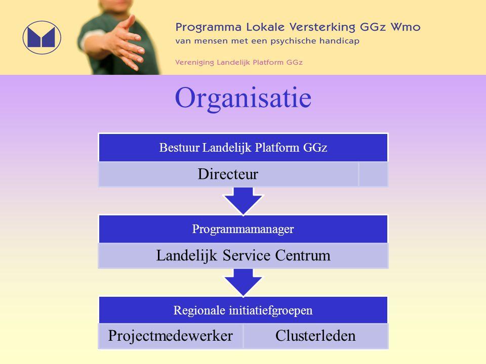 Organisatie Regionale initiatiefgroepen ProjectmedewerkerClusterleden Programmamanager Landelijk Service Centrum Bestuur Landelijk Platform GGz Direct