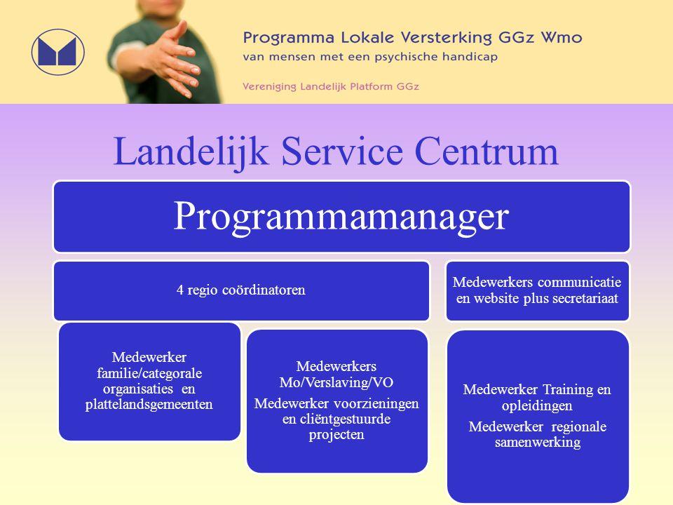 Landelijk Service Centrum Programmamanager 4 regio coördinatoren Medewerker familie/categorale organisaties en plattelandsgemeenten Medewerkers Mo/Ver
