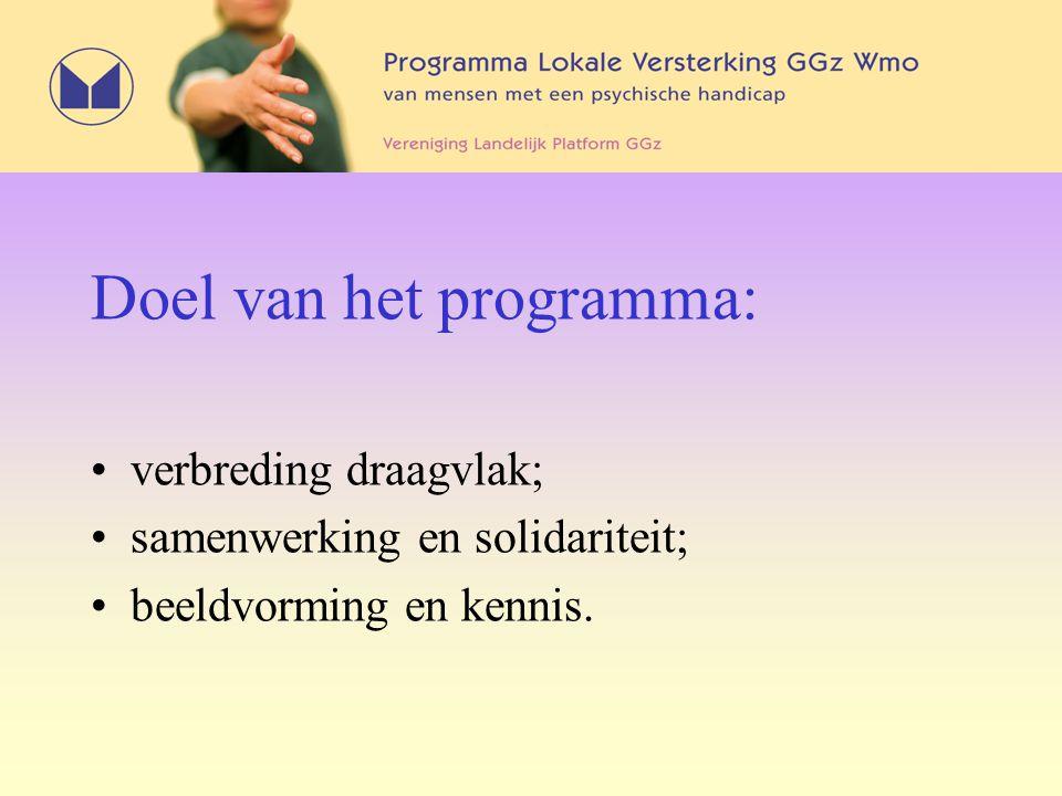 Doel van het programma: verbreding draagvlak; samenwerking en solidariteit; beeldvorming en kennis.