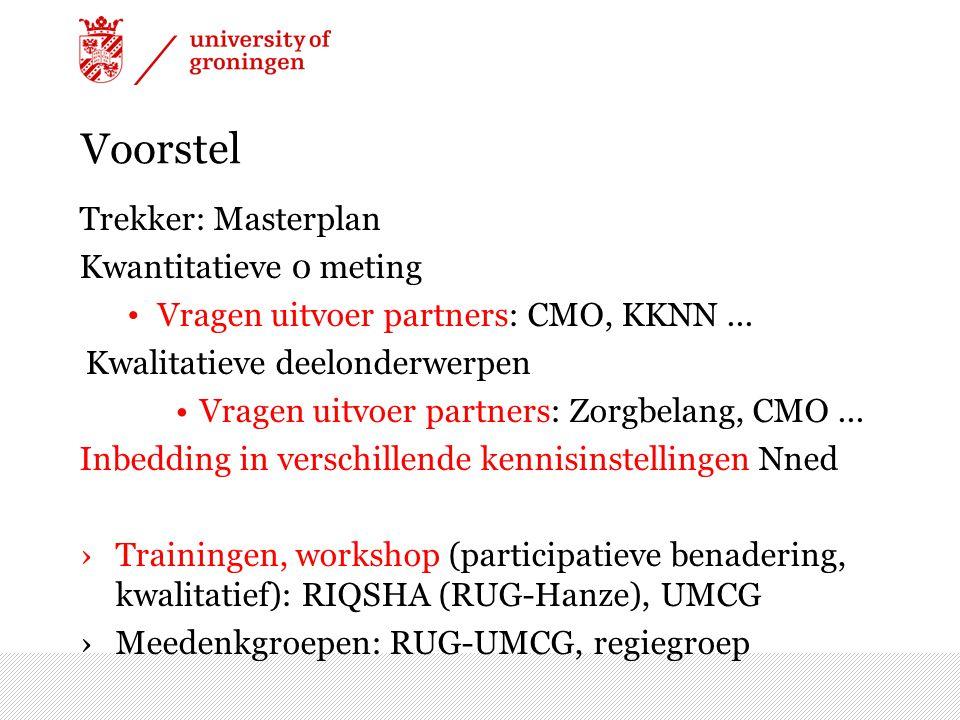 Voorstel Trekker: Masterplan Kwantitatieve 0 meting Vragen uitvoer partners: CMO, KKNN... Kwalitatieve deelonderwerpen Vragen uitvoer partners: Zorgbe