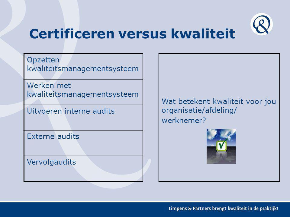Opzetten kwaliteitsmanagementsysteem Wat betekent kwaliteit voor jou organisatie/afdeling/ werknemer? Werken met kwaliteitsmanagementsysteem Uitvoeren