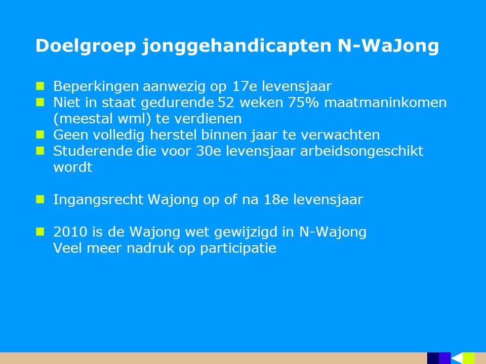 Doelgroep jonggehandicapten N-WaJong Beperkingen aanwezig op 17e levensjaar Niet in staat gedurende 52 weken 75% maatmaninkomen (meestal wml) te verdi