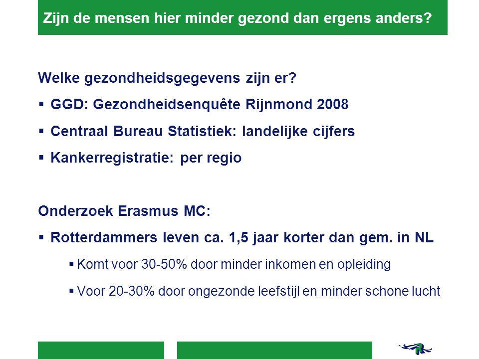 Zijn de mensen hier minder gezond dan ergens anders? Welke gezondheidsgegevens zijn er?  GGD: Gezondheidsenquête Rijnmond 2008  Centraal Bureau Stat