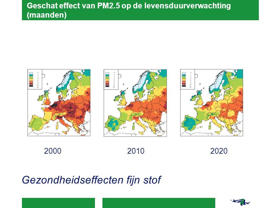Vergelijking met andere risicofactoren  Ziektelast Hoog  Ziektelast laag roken/ ongezond eten Luchtverontreiniging passief roken Andere milieufactoren als geluid, UV straling, vochtige woningen