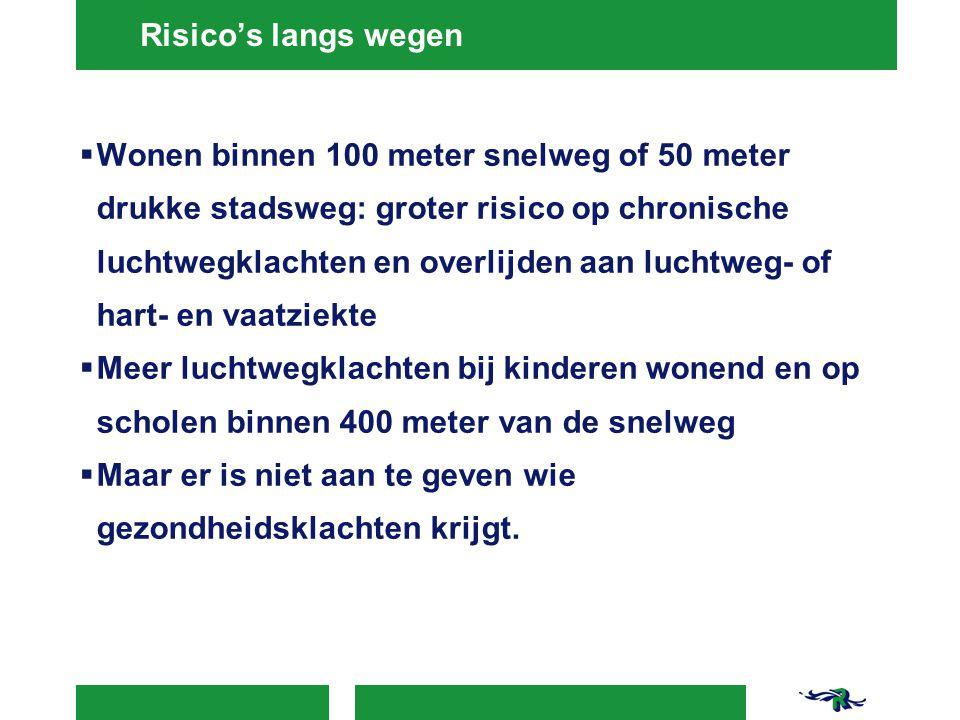 Risico's langs wegen  Wonen binnen 100 meter snelweg of 50 meter drukke stadsweg: groter risico op chronische luchtwegklachten en overlijden aan luch