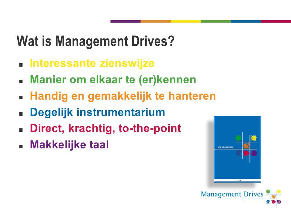 Wat is Management Drives.