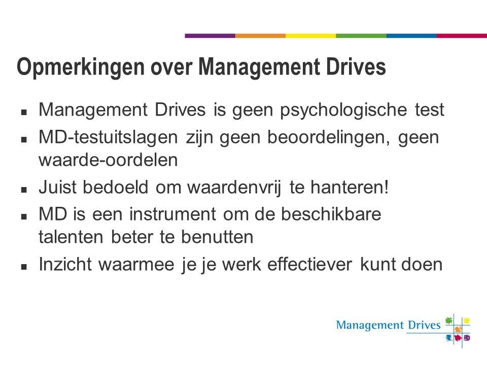 Opmerkingen over Management Drives Management Drives is geen psychologische test MD-testuitslagen zijn geen beoordelingen, geen waarde-oordelen Juist bedoeld om waardenvrij te hanteren.