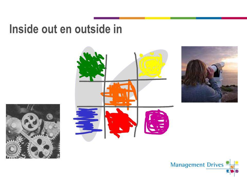 Wat wil een mens in zijn of haar leven? Geel / Paars: Het mysterie bevatten Groen / Blauw: voor anderen iets betekenen Oranje / Rood: Iets neerzetten