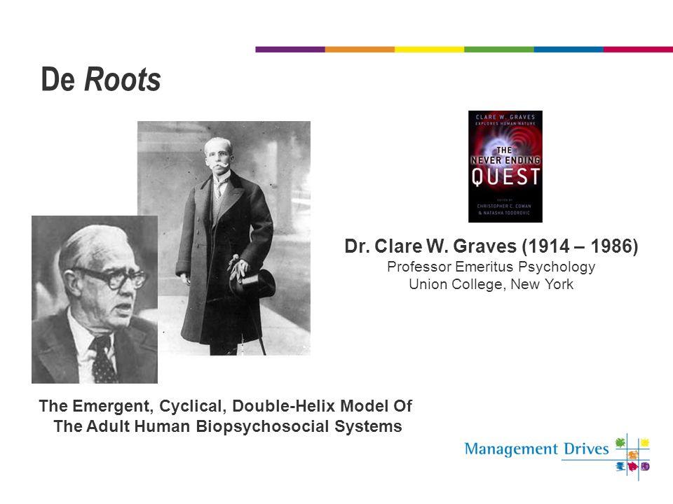 Opmerkingen over Management Drives Management Drives is geen psychologische test MD-testuitslagen zijn geen beoordelingen, geen waarde-oordelen Juist