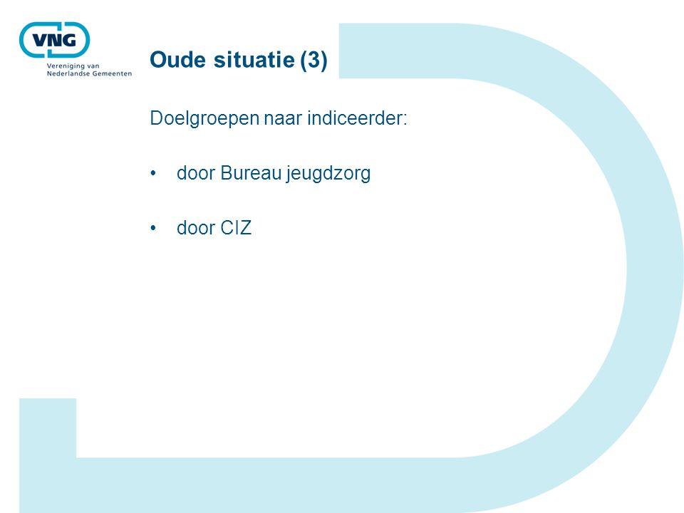 Oude situatie (3) Doelgroepen naar indiceerder: door Bureau jeugdzorg door CIZ
