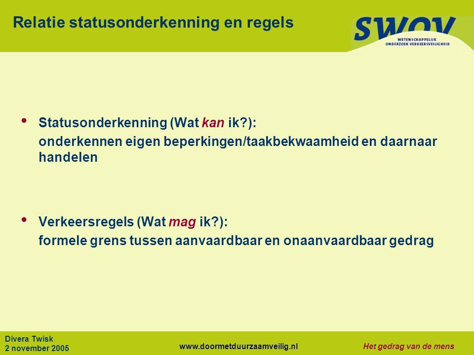 www.doormetduurzaamveilig.nlHet gedrag van de mens Divera Twisk 2 november 2005 Relatie statusonderkenning en regels Statusonderkenning (Wat kan ik?):