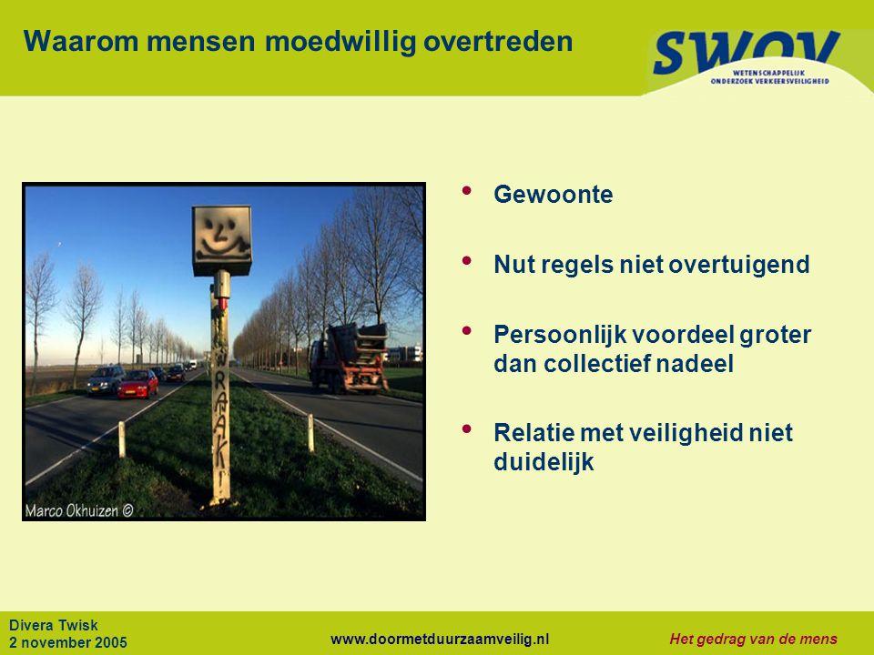 www.doormetduurzaamveilig.nlHet gedrag van de mens Divera Twisk 2 november 2005 Waarom mensen moedwillig overtreden Gewoonte Nut regels niet overtuige