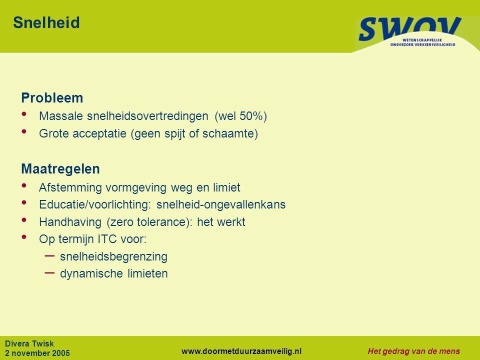 www.doormetduurzaamveilig.nlHet gedrag van de mens Divera Twisk 2 november 2005 Snelheid Probleem Massale snelheidsovertredingen (wel 50%) Grote accep