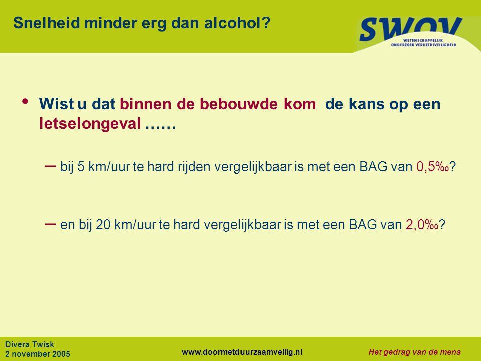 www.doormetduurzaamveilig.nlHet gedrag van de mens Divera Twisk 2 november 2005 Snelheid minder erg dan alcohol? Wist u dat binnen de bebouwde kom de