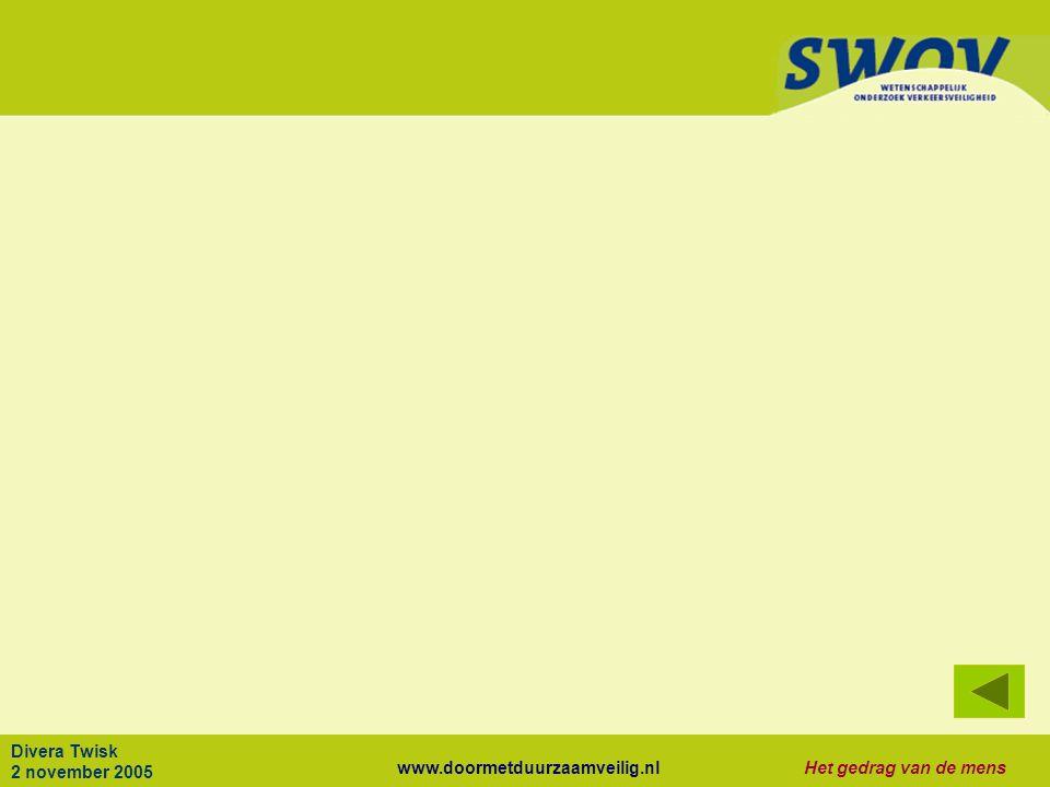 www.doormetduurzaamveilig.nlHet gedrag van de mens Divera Twisk 2 november 2005