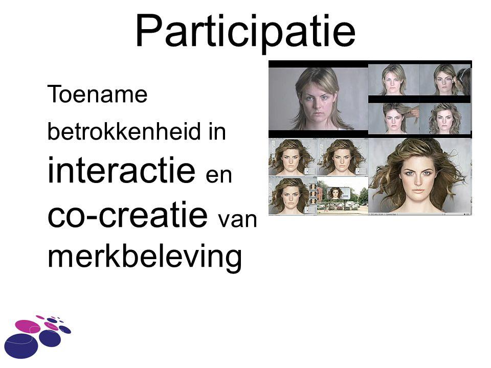 Participatie Toename betrokkenheid in interactie en co-creatie van merkbeleving