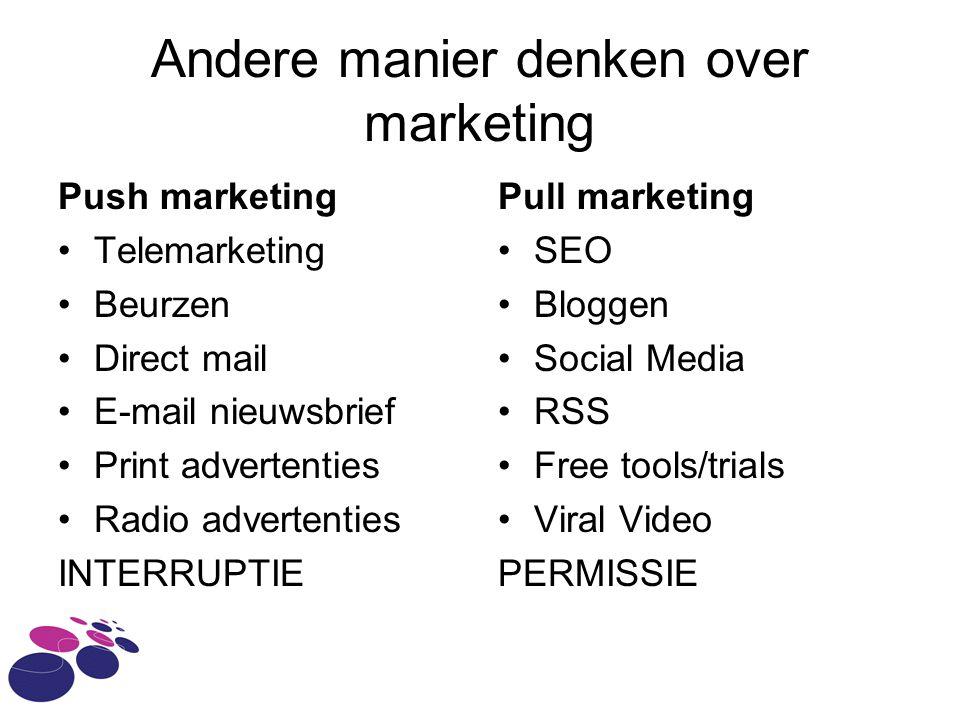 Andere manier denken over marketing Push marketing Telemarketing Beurzen Direct mail E-mail nieuwsbrief Print advertenties Radio advertenties INTERRUP