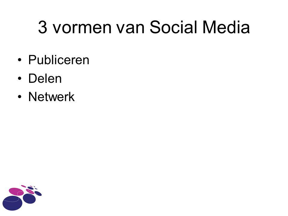 3 vormen van Social Media Publiceren Delen Netwerk
