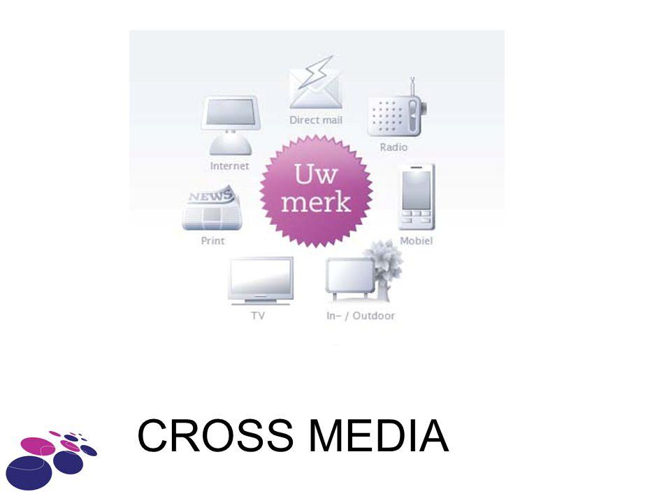 Grenzen tussen media -apparaten -sectoren vervagen