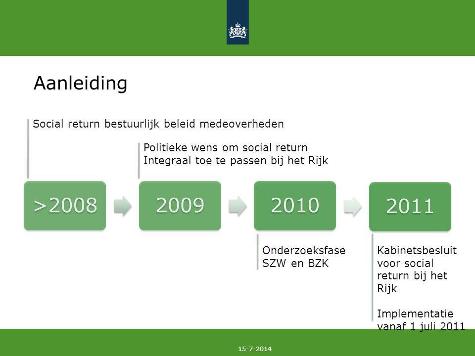 15-7-2014 Aanleiding >2008200920102011 Social return bestuurlijk beleid medeoverheden Politieke wens om social return Integraal toe te passen bij het