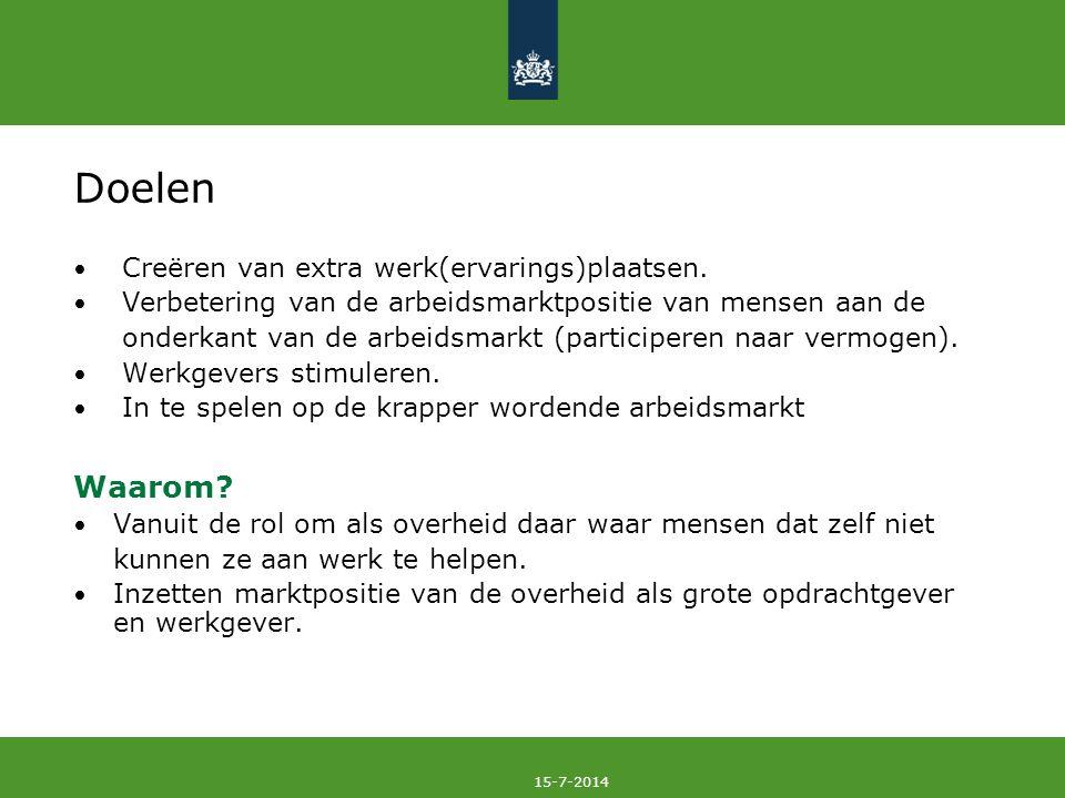 15-7-2014 Creëren van extra werk(ervarings)plaatsen. Verbetering van de arbeidsmarktpositie van mensen aan de onderkant van de arbeidsmarkt (participe
