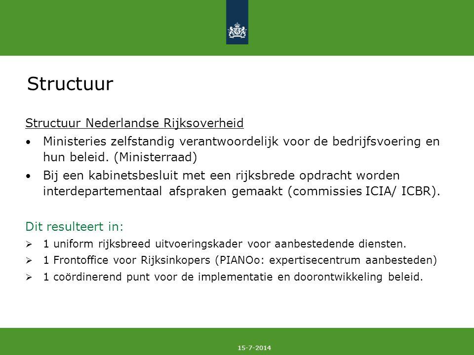 15-7-2014 Structuur Structuur Nederlandse Rijksoverheid Ministeries zelfstandig verantwoordelijk voor de bedrijfsvoering en hun beleid. (Ministerraad)