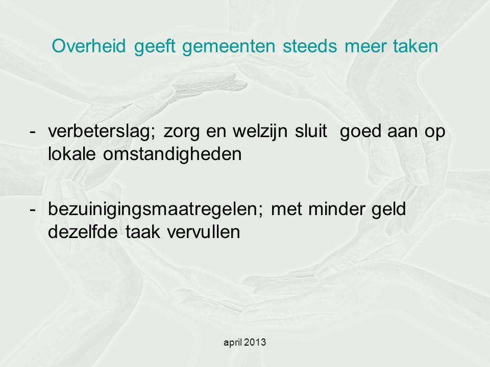 april 2013 Lopende projecten -Budel't Buuls Trefpunt -Budel-SchootWmo-pilot -Budel-DorpleinDorpsondersteuner -GastelOriëntatie -SoerendonkVerenigingen -MaarheezeSt.