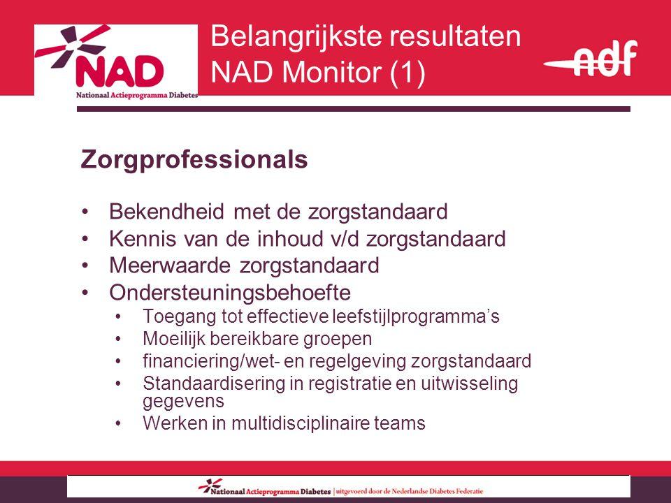 Zorgprofessionals Bekendheid met de zorgstandaard Kennis van de inhoud v/d zorgstandaard Meerwaarde zorgstandaard Ondersteuningsbehoefte Toegang tot effectieve leefstijlprogramma's Moeilijk bereikbare groepen financiering/wet- en regelgeving zorgstandaard Standaardisering in registratie en uitwisseling gegevens Werken in multidisciplinaire teams Belangrijkste resultaten NAD Monitor (1)