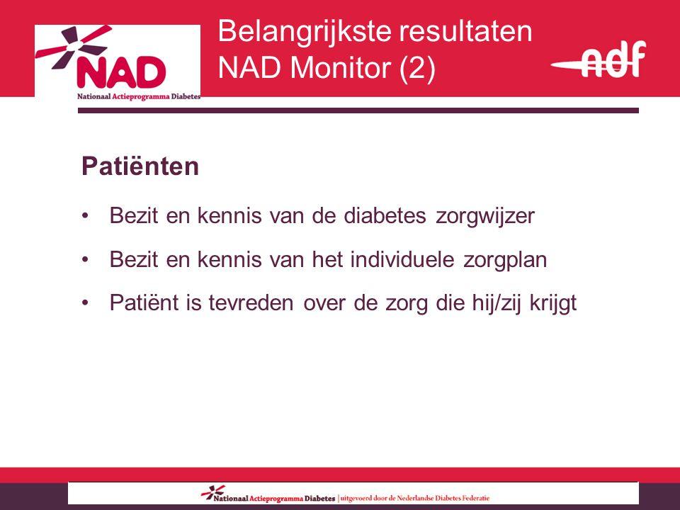 Belangrijkste resultaten NAD Monitor (2) Patiënten Bezit en kennis van de diabetes zorgwijzer Bezit en kennis van het individuele zorgplan Patiënt is tevreden over de zorg die hij/zij krijgt