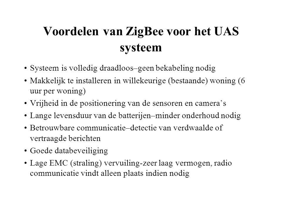Voordelen van ZigBee voor het UAS systeem Systeem is volledig draadloos–geen bekabeling nodig Makkelijk te installeren in willekeurige (bestaande) won