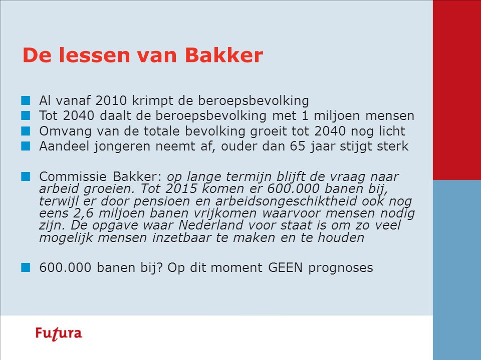 Afdeling Arbeidsmarktkennis West-Brabant & Zeeland, RijnmondPAG 2 De lessen van Bakker Al vanaf 2010 krimpt de beroepsbevolking In de periode tot 2040 daalt de beroepsbevolking met maar liefst 1 miljoen mensen De omvang van de totale bevolking groeit tot 2040 nog licht Aandeel jongeren neemt af, ouder dan 65 jaar stijgt sterk.