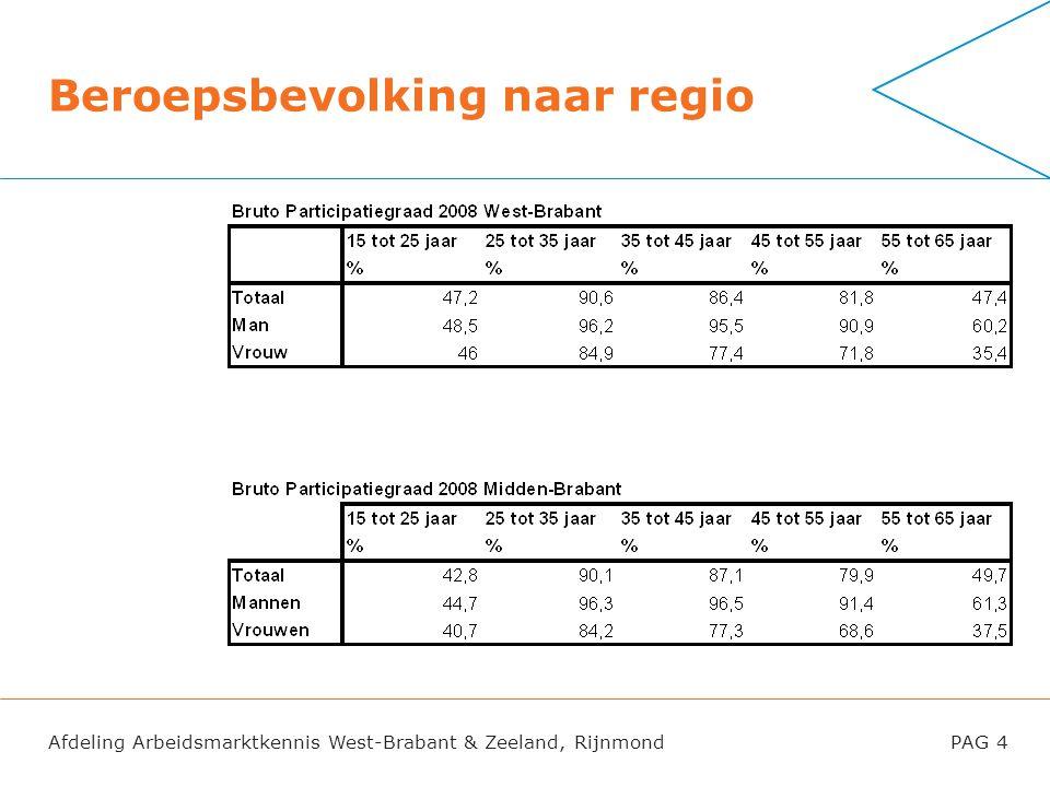 Afdeling Arbeidsmarktkennis West-Brabant & Zeeland, RijnmondPAG 4 Beroepsbevolking naar regio