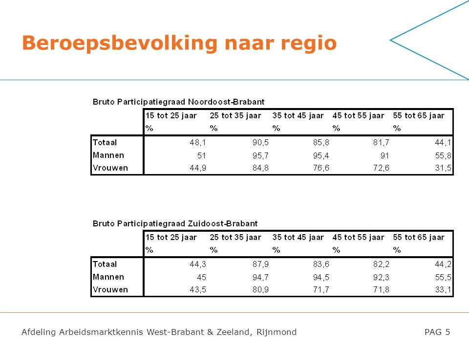 Afdeling Arbeidsmarktkennis West-Brabant & Zeeland, RijnmondPAG 5 Beroepsbevolking naar regio