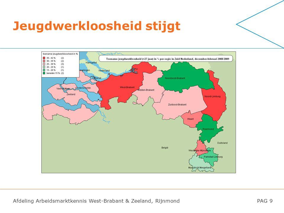 Afdeling Arbeidsmarktkennis West-Brabant & Zeeland, RijnmondPAG 9 Jeugdwerkloosheid stijgt