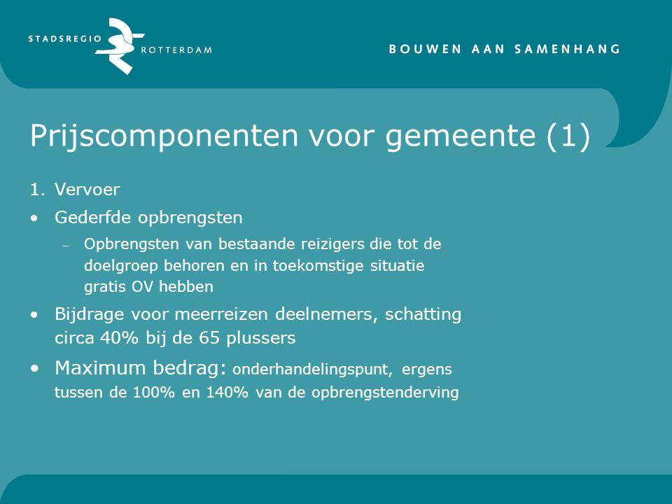 Prijscomponenten voor gemeente (1) 1.Vervoer Gederfde opbrengsten – Opbrengsten van bestaande reizigers die tot de doelgroep behoren en in toekomstige