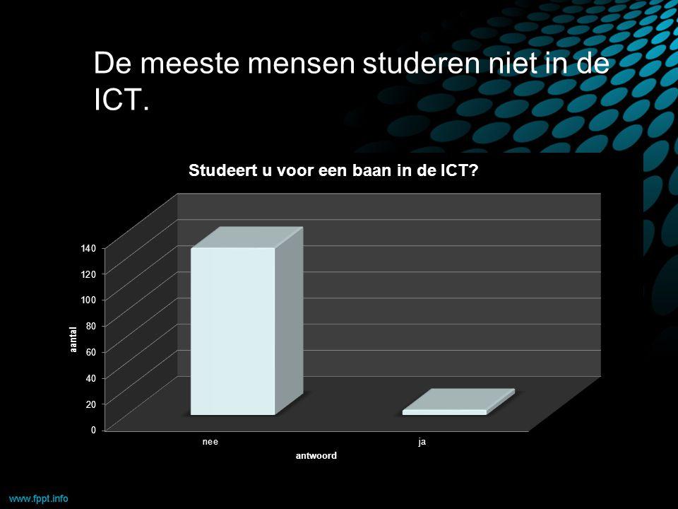 De meeste mensen studeren niet in de ICT.