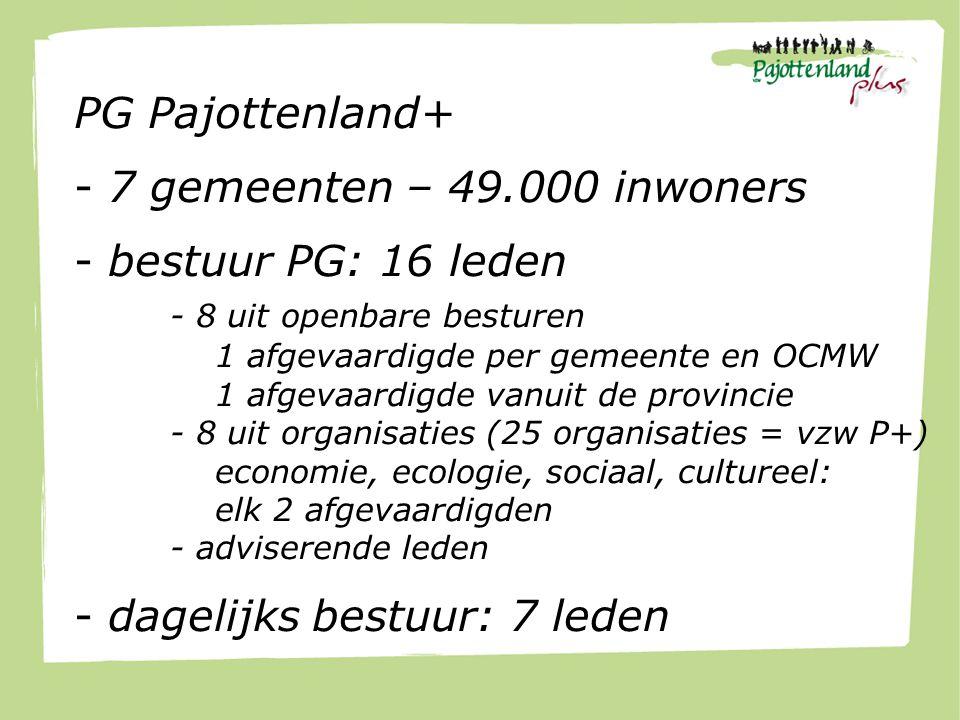 PG Pajottenland+ - 7 gemeenten – 49.000 inwoners - bestuur PG: 16 leden - 8 uit openbare besturen 1 afgevaardigde per gemeente en OCMW 1 afgevaardigde vanuit de provincie - 8 uit organisaties (25 organisaties = vzw P+) economie, ecologie, sociaal, cultureel: elk 2 afgevaardigden - adviserende leden - dagelijks bestuur: 7 leden
